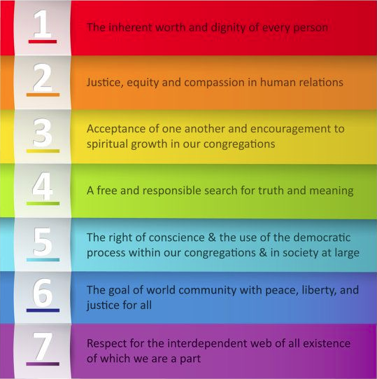 Seven principles Which Unitarian Universalist congregations affirm and promote